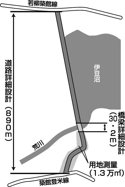 横須賀橋周辺図