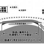 WTO大谷海岸防潮堤 きょう、一般競争公告 国道45号との兼用堤建設(県出納局)