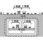 専用部(地下構造)のイメージ
