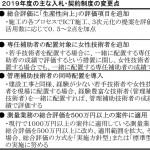 190207-1面_宮城_入札制度の改正点_表