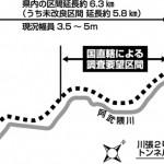 国道349号丸森地区 トンネルなど直轄調査を要望 大塚国土交通副大臣「検討していく」