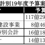 庁舎の耐震化に設計費 工事は20~21年度で補強工事(柴田町19年度予算案)