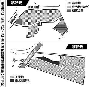 20190525六丁の目元町区画整理事業
