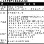 20190807県_産廃処分場の検討会_表