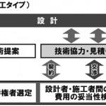 20191011技術協力・施工タイプ