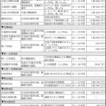 角田市防災減災構想案