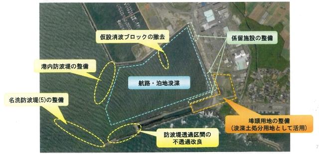 名洗港での施設整備の方向性